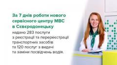 7 дней работы нового сервисного центра МВД в Северодонецке
