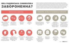 Москаль з'ясовує, назви яких населених пунктів Луганщини мають відношення до комуністичного минулого