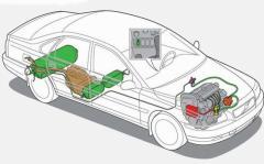 Как узаконить установку ГБО на автомобиль?