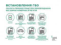 Що потрібно зробити, та які документи необхідні для перереєстрації транспортного засобу після встановлення ГБО?